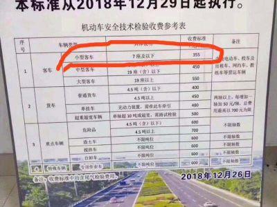 扬州3家企业机动车检验费私自涨价 翻了近一倍