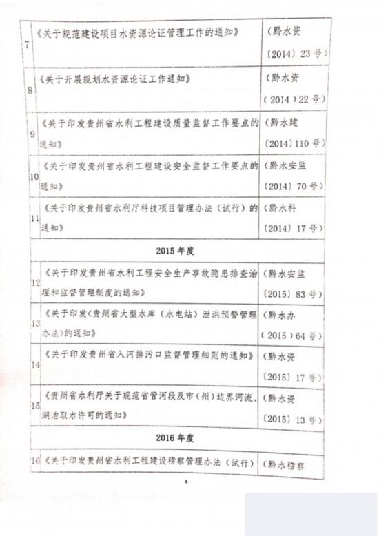 贵州省水利厅关于废止规范性文件和公布现行有效规范性文件的公告_页面_4.jpg