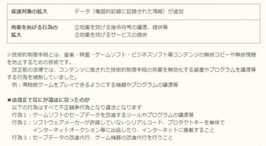 日本游戏产业出严苛新规 修改存档最高获刑5年