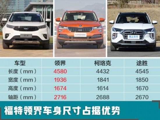 福特全新大5座SUV售11.98万元配置曝光