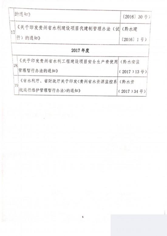 贵州省水利厅关于废止规范性文件和公布现行有效规范性文件的公告_页面_5.jpg