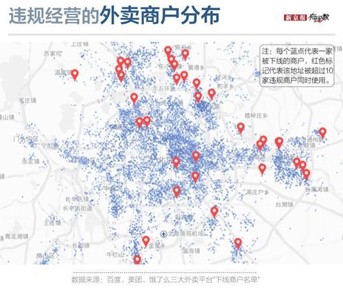 """饿了么平台此次下线1万多家商户中,有36%的商家地址是重复的,此外有46个地址被重复注册10次以上,涉及的商户近800家。例如,""""北京市朝阳区十里河桥向东300米""""这一地址被59个商家同时使用,其中42家因为""""使用他人许可证""""被下线,还有4家并没有实体店。"""