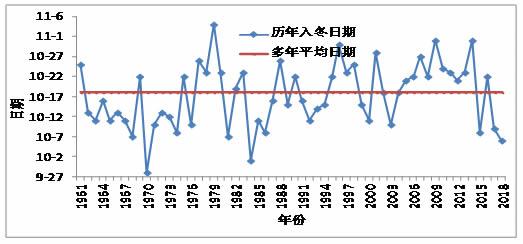 2018年宁夏十大天气气候事件评选揭晓