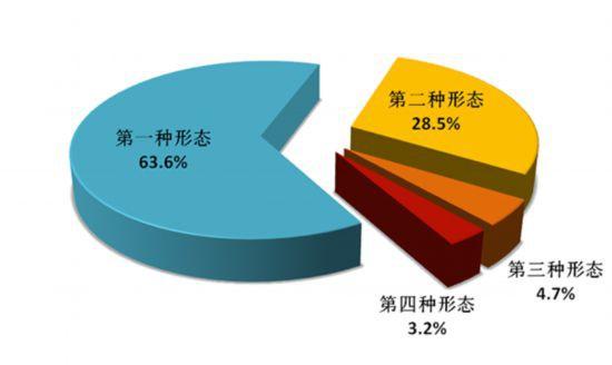 中央纪委国家监委:2018年处分省部级及以上干部51人