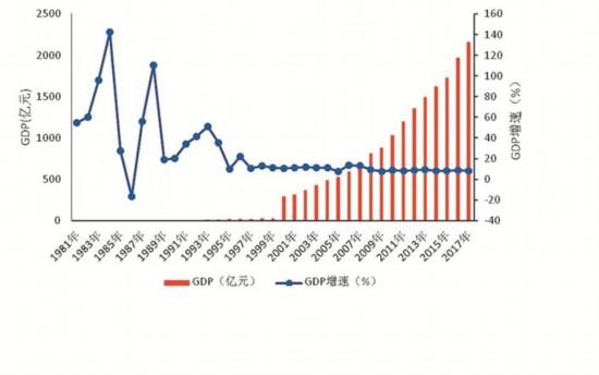 罗湖gdp2020年总量_中美gdp总量对比2020