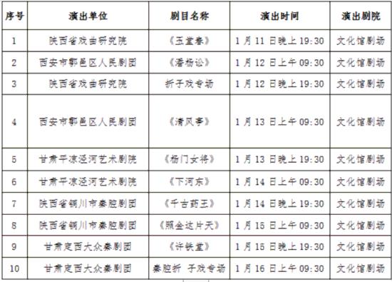 銀川市2019第四屆秦腔節11日開演