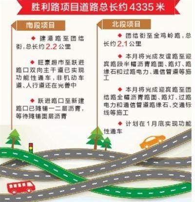 三亚市胜利路部分路段主道实现功能性通车