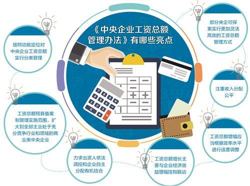 央企工资改革靴子落地 工资总额管理办法发布施行