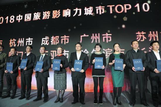 成都入选2018中国旅游影响力城市TOP10