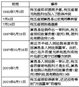 张玉玺昨被判无罪 将申请国家赔偿
