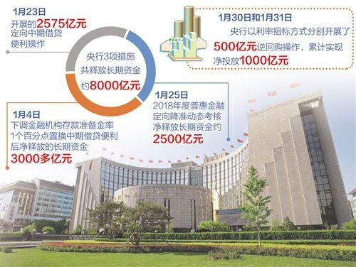 """央行:千亿元""""驰援""""市场 跨年流动性无须担忧"""