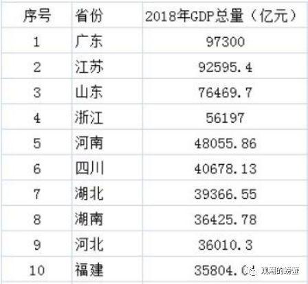 湖南经济总量  全国排名_湖南经济排名