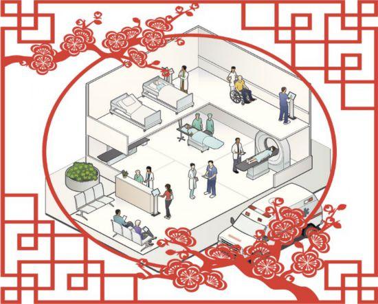 多家医院公布春节期间门急诊信息,快快收藏有备无患
