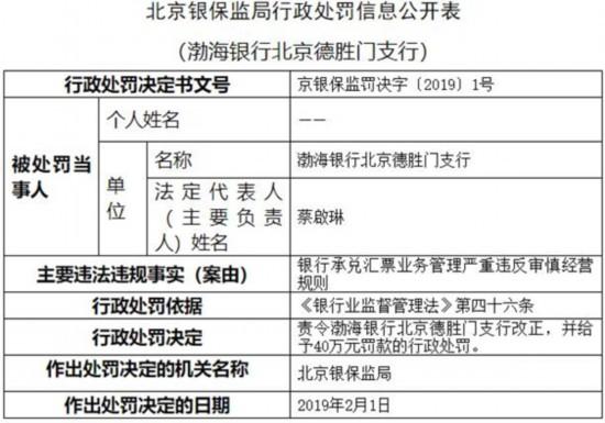 渤海银行北京德胜门支行违法遭罚 承兑汇票严重违规  被责令改正并处以罚款