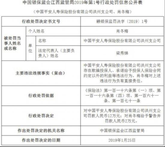 平安人寿洪州违法欺骗投保人 承诺给合同约定外利益