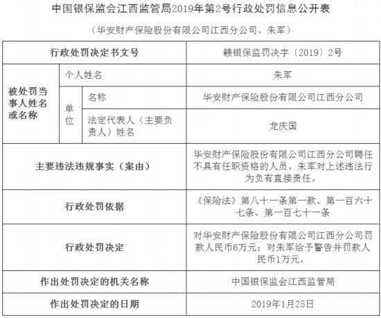 """华安财险江西分公司违法遭罚 """"黑员工""""无资格上岗 对朱军给予警告并罚款人民币1万元"""