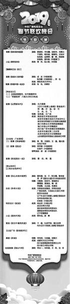 央�春晚首次�M行4K超高清直播���F5G�热�鬏�