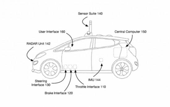 通用汽车新专利   将任何汽车变成自动驾驶车