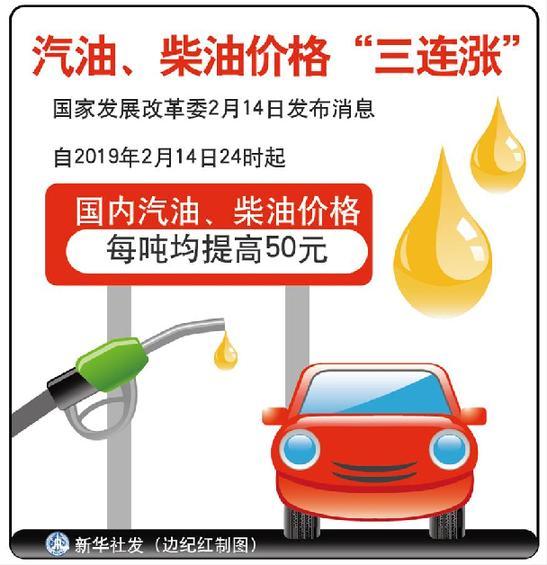 """国内汽、柴油价格开年""""三连涨"""" 每吨均提高50元"""