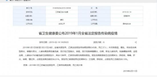 江苏公布2019年1月传染病疫情