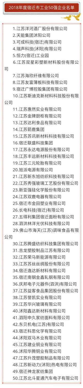 宿迁2018年度工业50强企业名单出炉