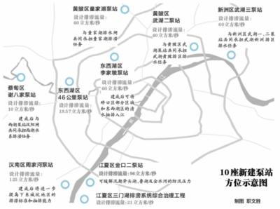 武漢市新城區今年有望投用7座新泵站 每分鐘可抽排近10個游泳池水量
