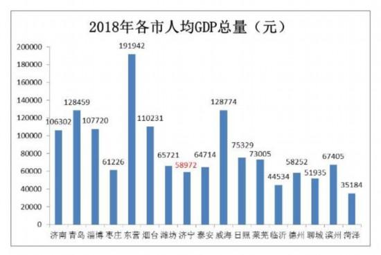 2030年台湾人均gdp预测_带你领略2030年全球经济格局