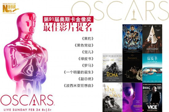 第91屆奧斯卡金像獎完整版提名名單來了
