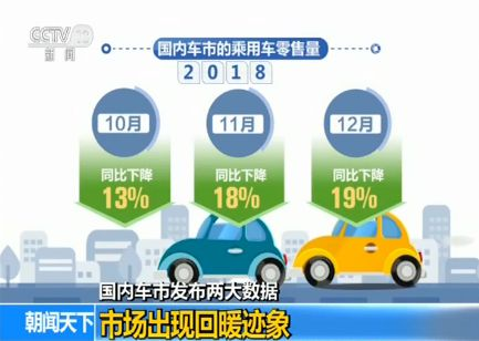 国内车市发布两大数据:市场出现回暖迹象
