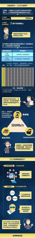 华为首款5G折叠屏手机来了!一张图讲清背后黑科技