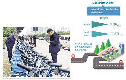 """共享单车:行业呈现分化格局 """"洗牌""""过后再出发"""
