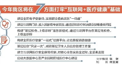 """宁夏""""互联网+医疗健康""""示范区建设进入实施阶段"""