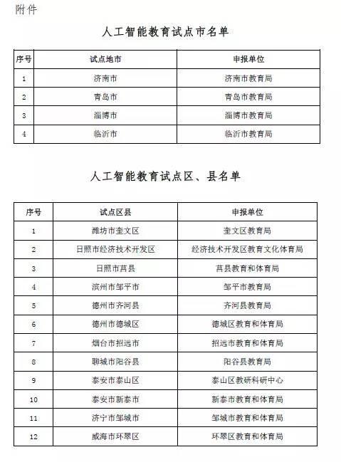 山东省确定721所学校为首批人工智能教育试点学校
