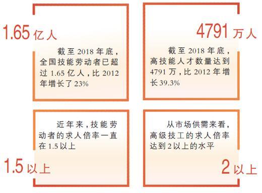 一线调查:中国高级技工稀缺