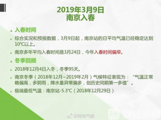 官宣:南京正式入春 今年较往年提前了15天