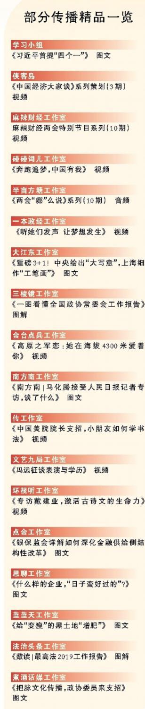 融媒体工作室产品浏览量达5亿(融看台)--中国人大新闻--人民网