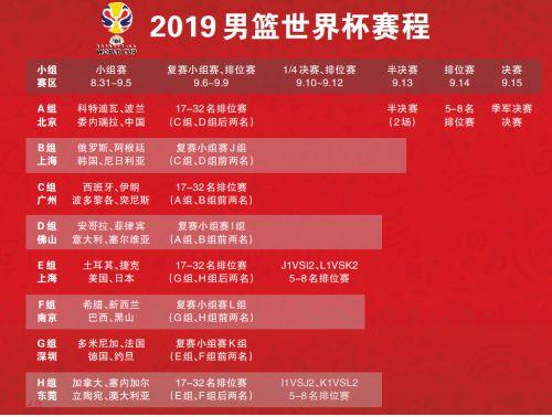 男篮世界杯赛程公布 中国男篮能够走多远?