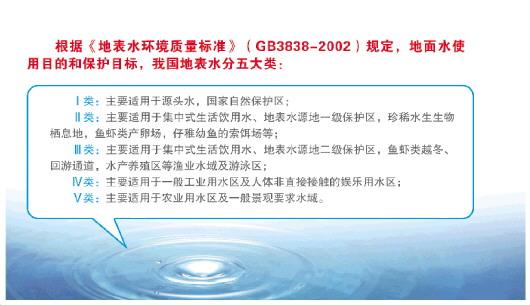 环保问题|合理规划保护饮用水水源地