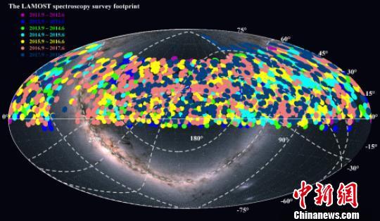 中国LAMOST光谱发布进入千万量级时代创多项世界之最