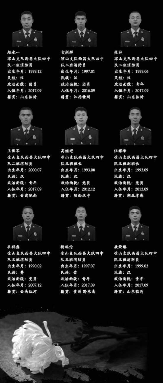 凉山火灾牺牲名单:四川省凉山州木里县森林火灾牺牲人员名单公布图片