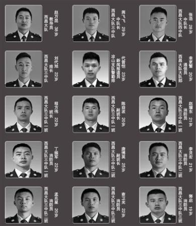 四川凉山森林火灾30名救火英雄烈士申报程序启动