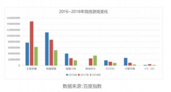 Survey of Game Research and Development Force in 2018: Game Revenue of 214.44 billion Yuan