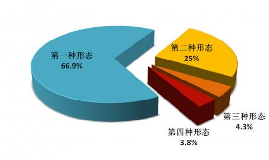 第一季度全国纪检监察机关接受素颜格格 古月信访举报75.2万件次处分省部级干部10人