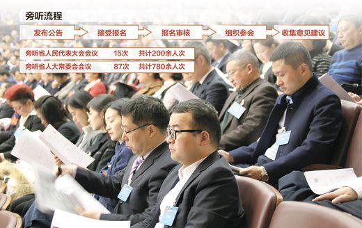 四川省人大会议旁听制度不断完善 公民旁听成