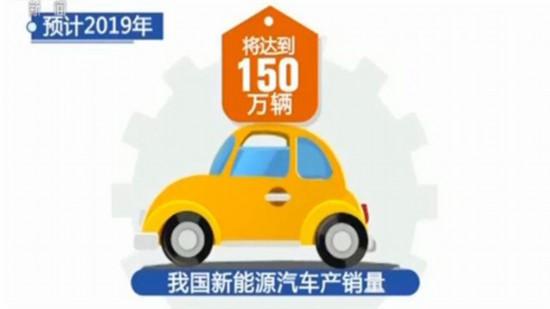 2019年中国新能源汽车产销量将达150万辆
