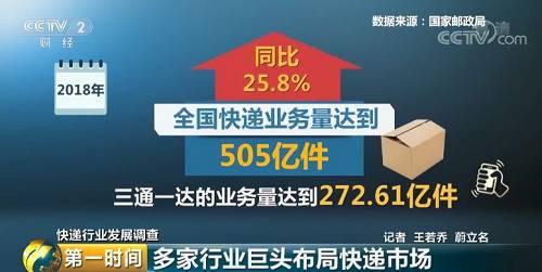 其中中通85.2亿件,同比增长37.1%,圆通66.7亿件,同比增长31.6%。申通51亿件, 同比增长31.1%,韵达69.8亿件,同比增长47.9%。顺丰38.7亿件,同比增长26.4%。
