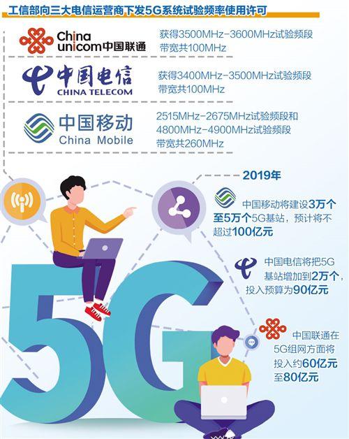 三大通信运营商网络建设全面展开 终端应用备受期待