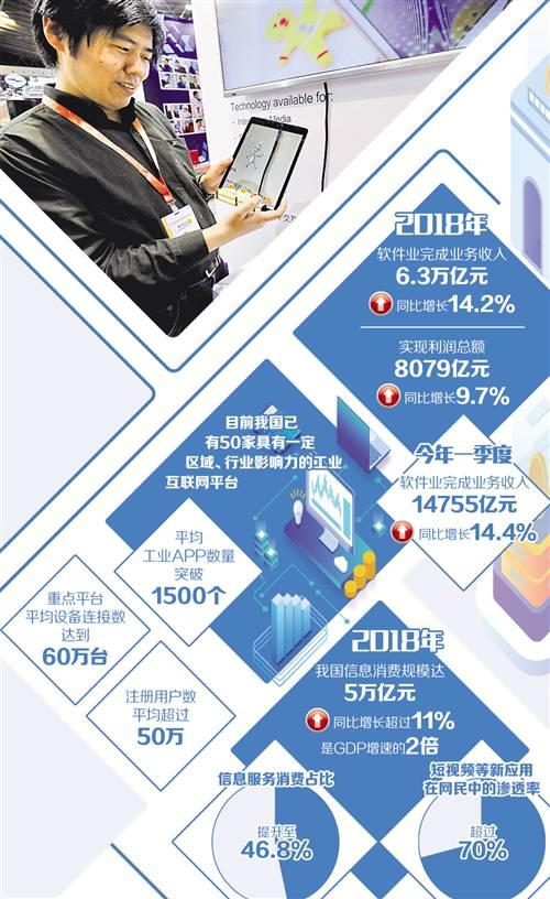 """税收优惠政策""""续期"""" 工业互联网当""""头雁"""""""