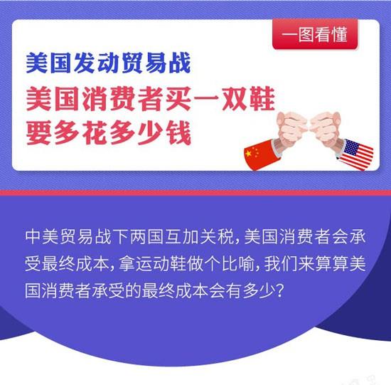 美国发动贸易战,美国消费者买一双鞋要多花多少钱