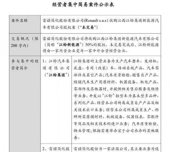 雷诺加速在中国电动化布局,拟10亿元合资江铃新能源